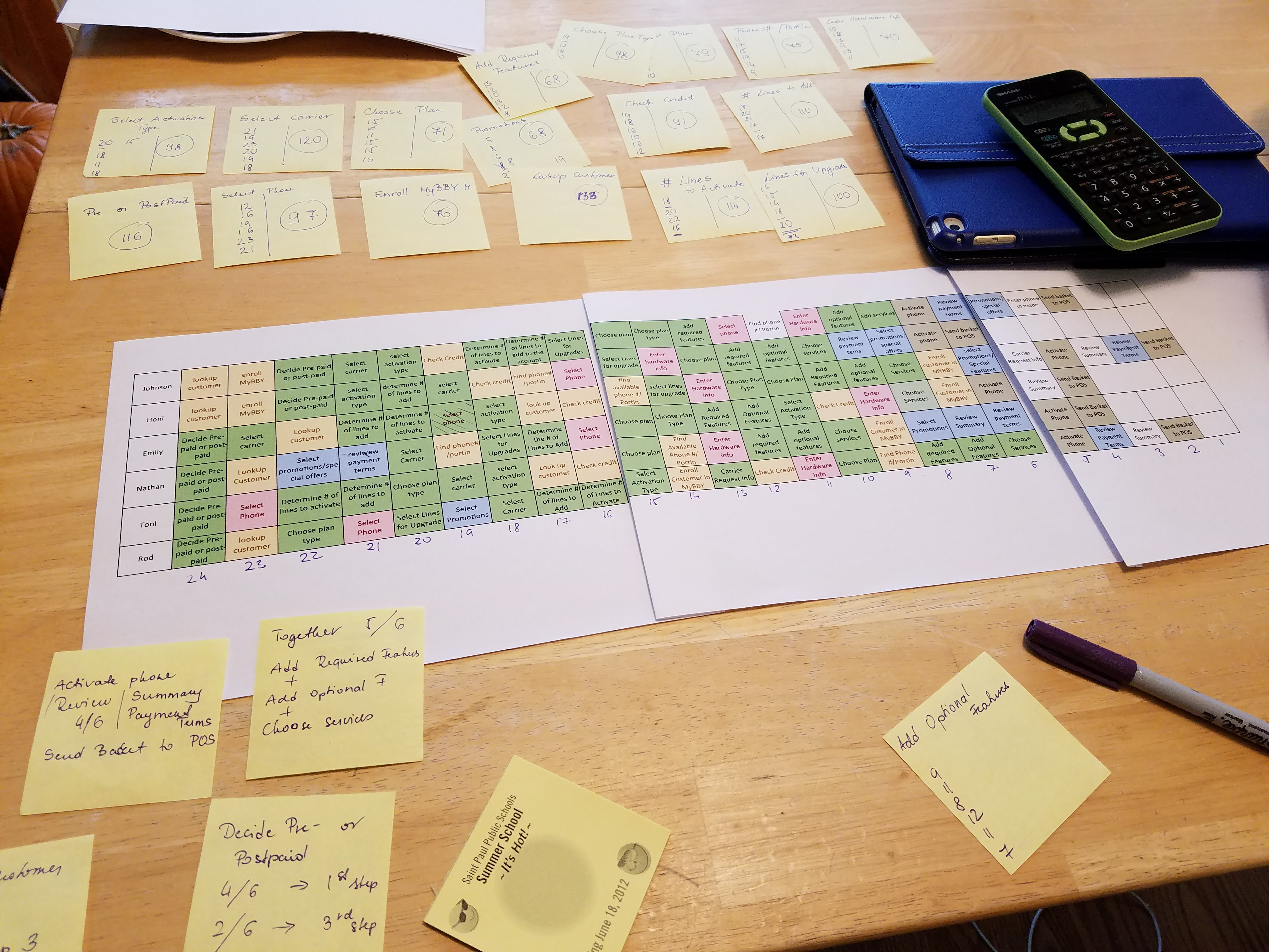 a desk covered with cards and a colored spreadsheet